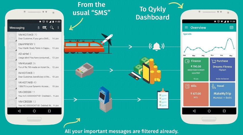 top 7 personal finance mobile apps best finance apps of india in 2017