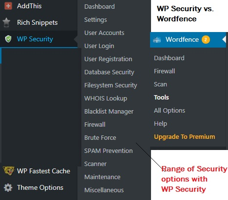 features available in All in One WP Security, and options in Wordfence