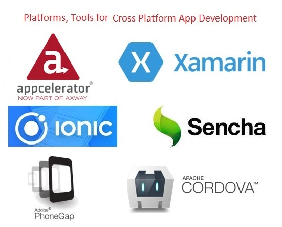 Technology platforms and languages used for cross platform mobile app development